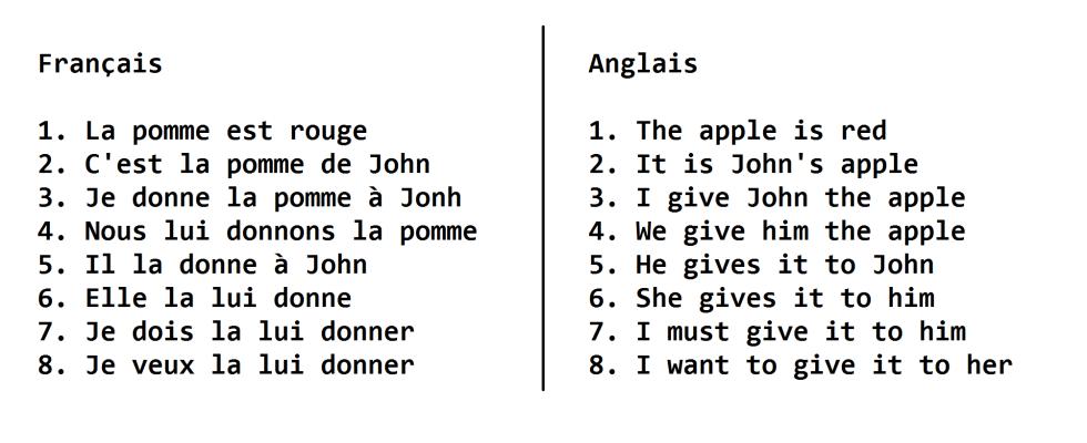 apprentissage-de-langlais-apprendre-une-langue-etrangere